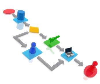 IT Workflow
