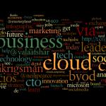 CIO Wordle