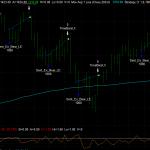 TradeStation-9.1---lappie---Sent_Strat_Makret---[Chart-Analysis---@ES-Daily-[CME_2013-01-01_17-50-10