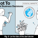 How not to make critical decisions