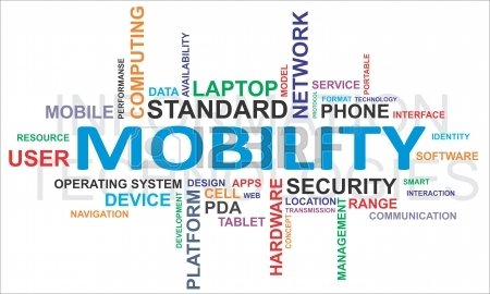 17775709-a-word-cloud-of-mobility-related-items