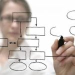 Data Analytics - Data Modeling, a Necessary first step