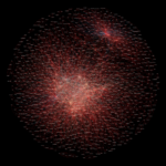 network map of keywords extracted from ericbrown.com